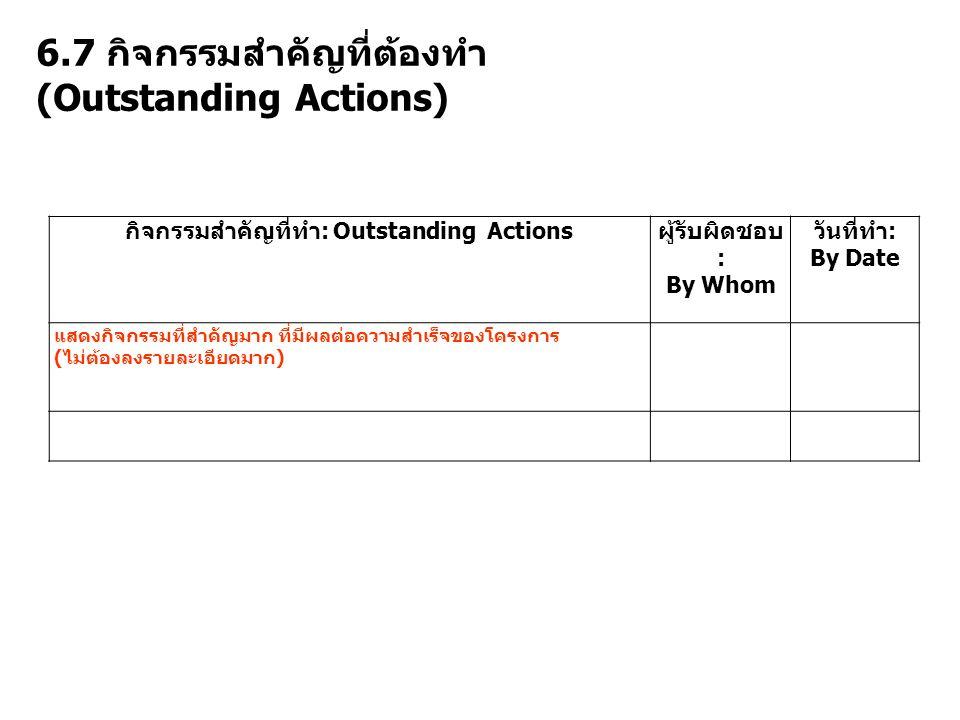 กิจกรรมสำคัญที่ทำ: Outstanding Actions
