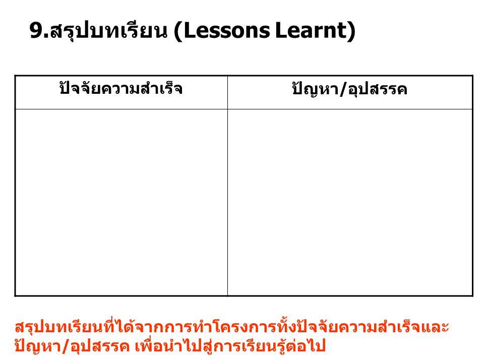 9.สรุปบทเรียน (Lessons Learnt)