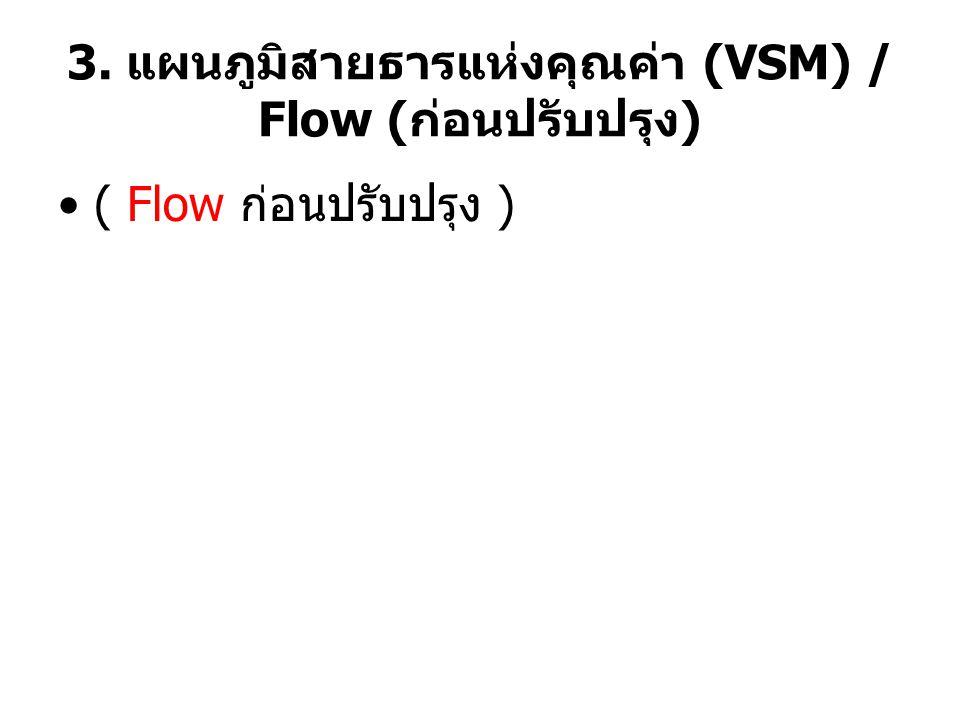 3. แผนภูมิสายธารแห่งคุณค่า (VSM) / Flow (ก่อนปรับปรุง)
