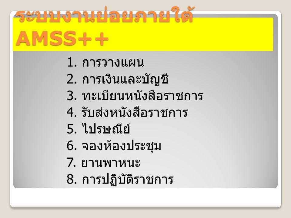 ระบบงานย่อยภายใต้ AMSS++