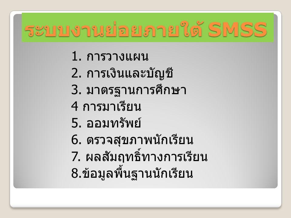 ระบบงานย่อยภายใต้ SMSS