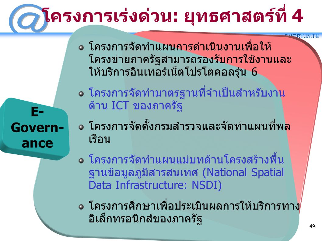 โครงการเร่งด่วน: ยุทธศาสตร์ที่ 4