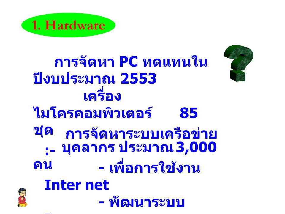 1. Hardware การจัดหา PC ทดแทนในปีงบประมาณ 2553