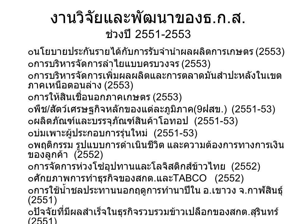 งานวิจัยและพัฒนาของธ.ก.ส. ช่วงปี 2551-2553