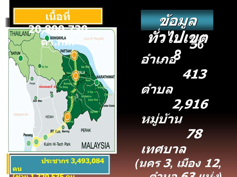 ข้อมูลทั่วไปเขต 8 ข้อมูลทั่วไปเขต 8
