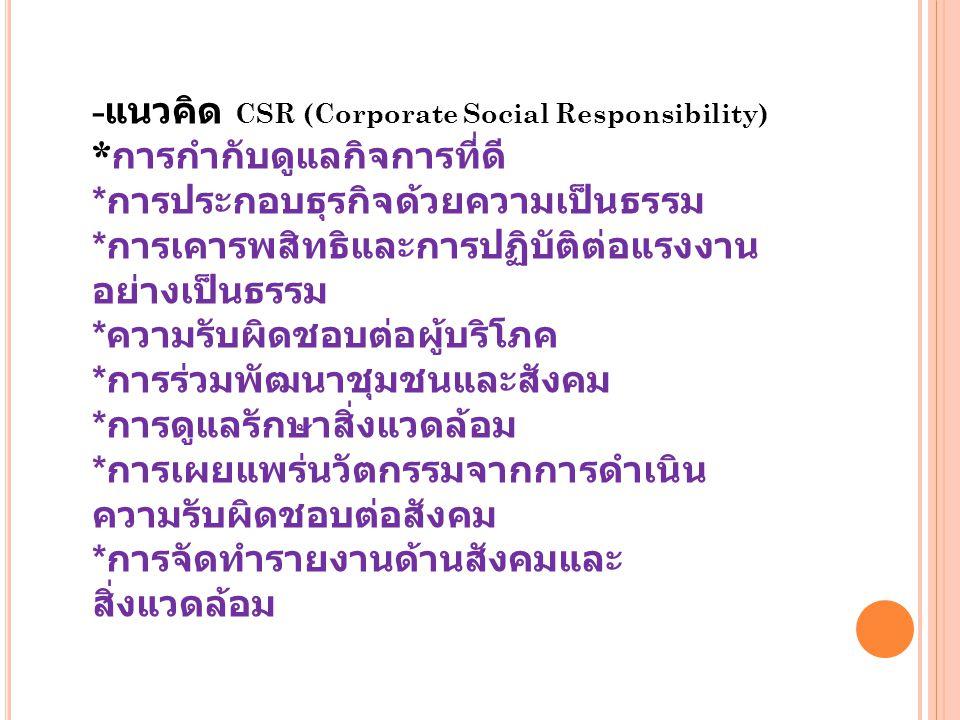 -แนวคิด CSR (Corporate Social Responsibility)