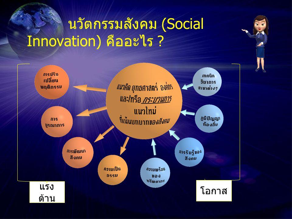 นวัตกรรมสังคม (Social Innovation) คืออะไร