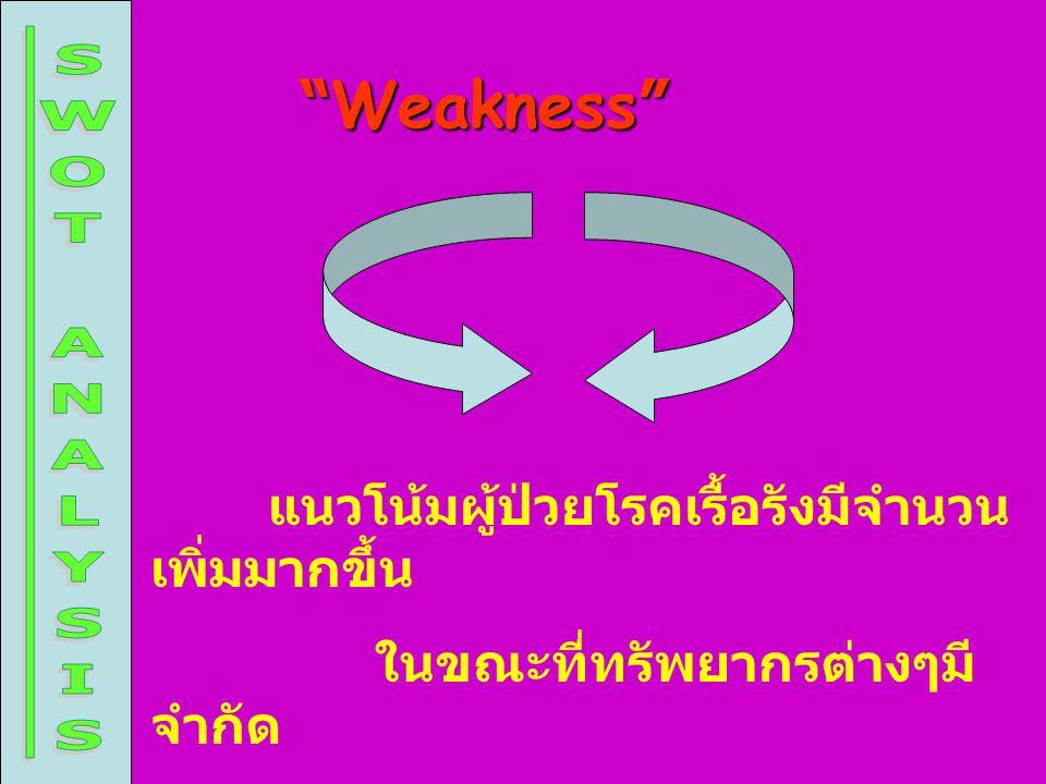 Weakness SWOT ANALYSIS ในขณะที่ทรัพยากรต่างๆมีจำกัด