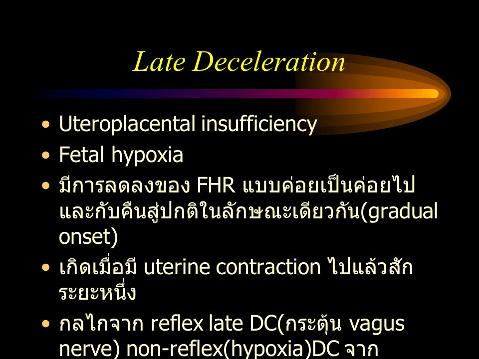 Late Deceleration Uteroplacental insufficiency Fetal hypoxia
