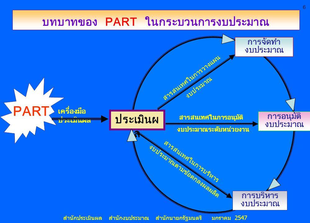 บทบาทของ PART ในกระบวนการงบประมาณ