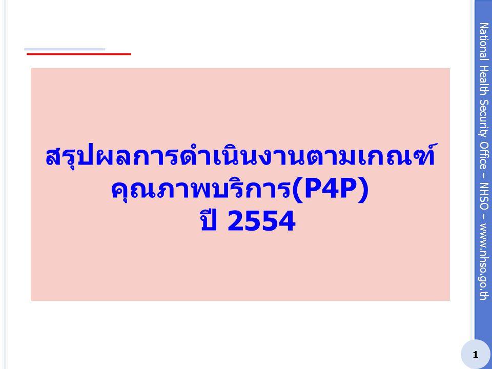 สรุปผลการดำเนินงานตามเกณฑ์คุณภาพบริการ(P4P) ปี 2554