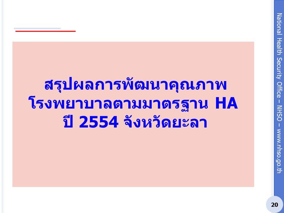 สรุปผลการพัฒนาคุณภาพโรงพยาบาลตามมาตรฐาน HA ปี 2554 จังหวัดยะลา