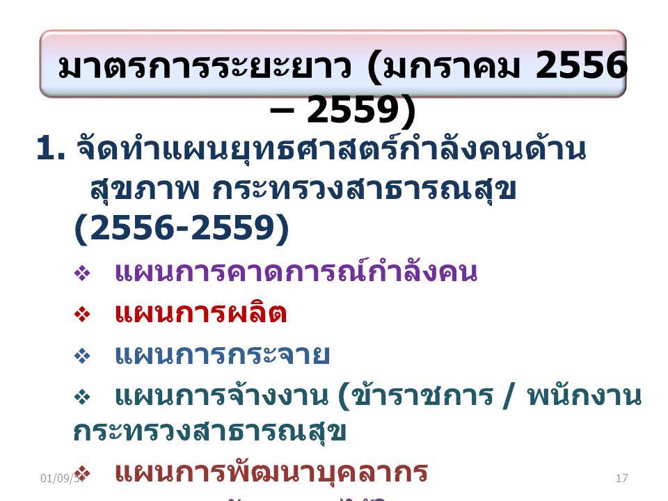 มาตรการระยะยาว (มกราคม 2556 – 2559)