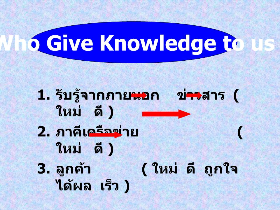 Who Give Knowledge to us