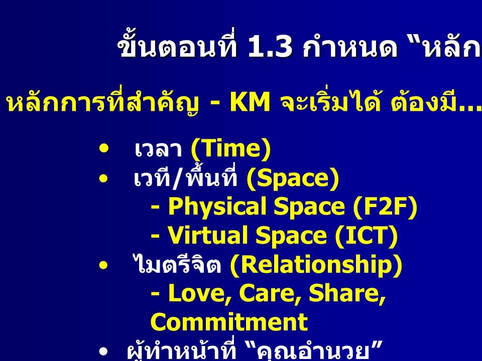 หลักการที่สำคัญ - KM จะเริ่มได้ ต้องมี...