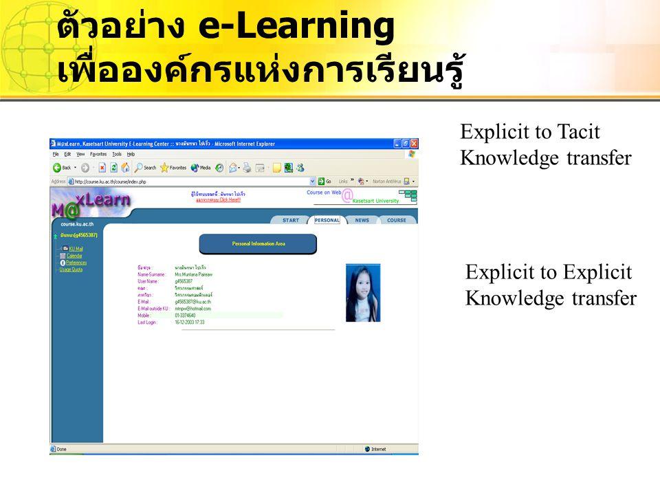 ตัวอย่าง e-Learning เพื่อองค์กรแห่งการเรียนรู้