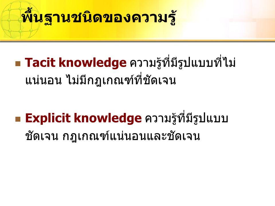 พื้นฐานชนิดของความรู้