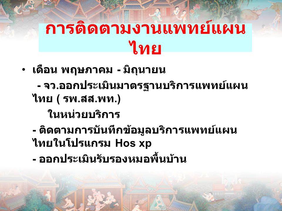 การติดตามงานแพทย์แผนไทย