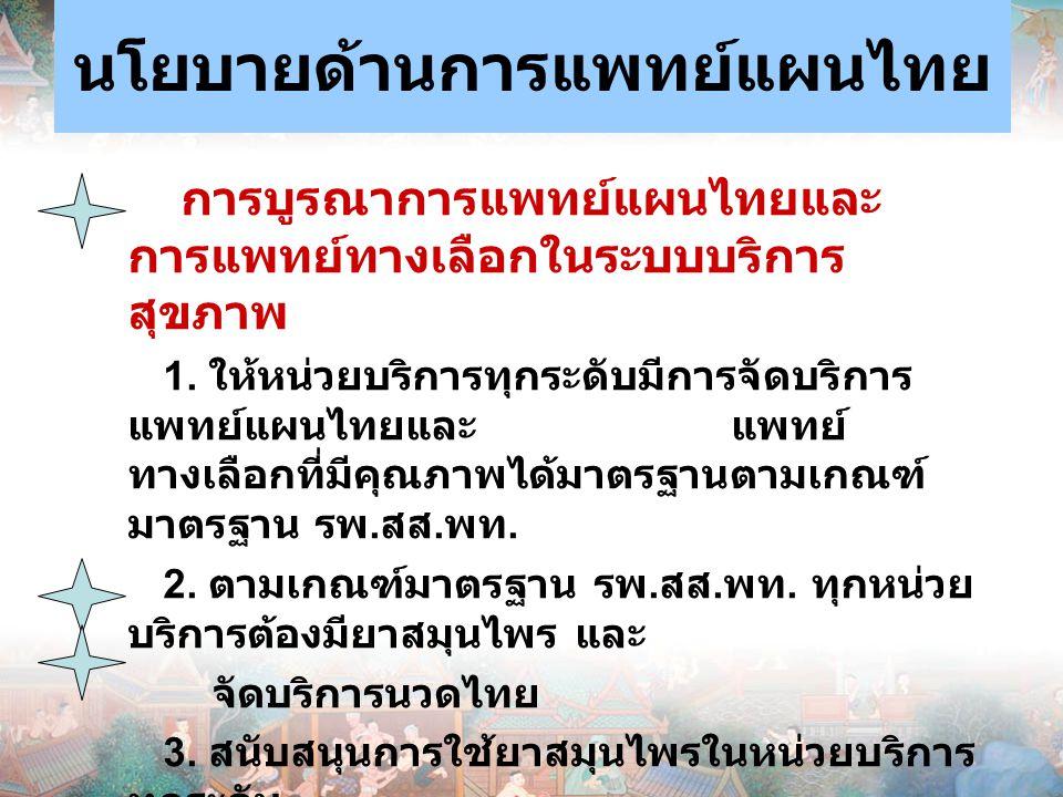 นโยบายด้านการแพทย์แผนไทย
