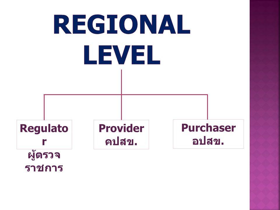 Regional Level Regulator ผู้ตรวจราชการ Provider คปสข. Purchaser อปสข.
