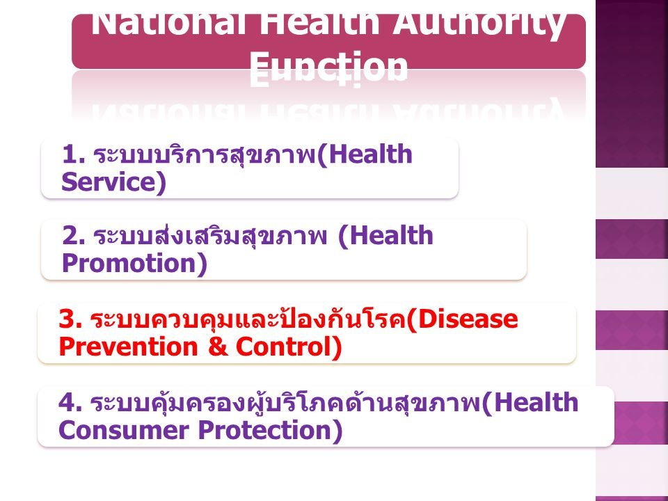 National Health Authority Function
