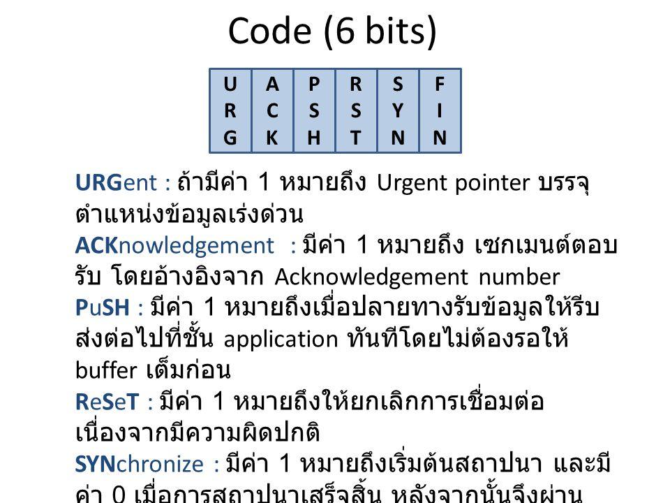 Code (6 bits) U. R. G. A. C. K. P. S. H. R. S. T. S. Y. N. F. I. N.