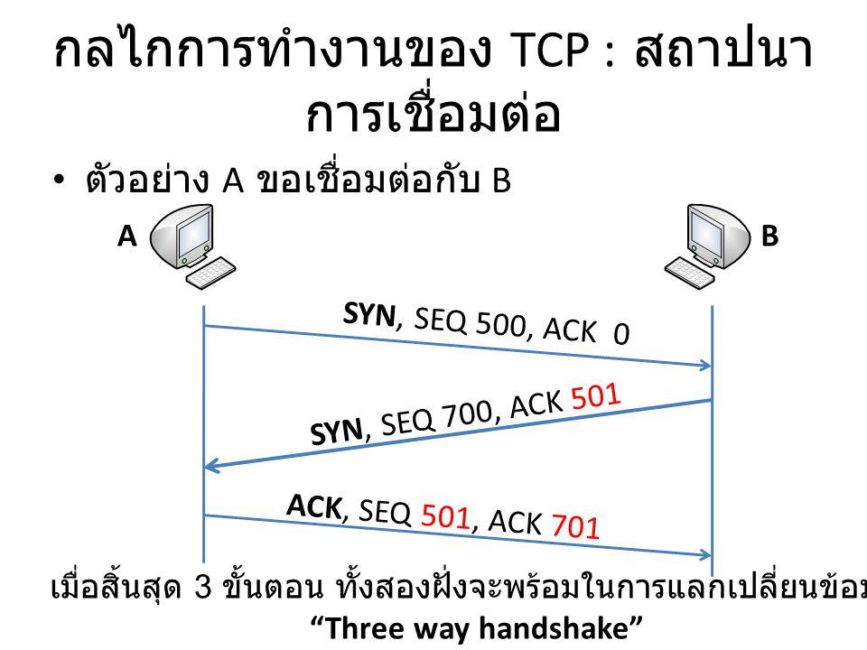 กลไกการทำงานของ TCP : สถาปนาการเชื่อมต่อ