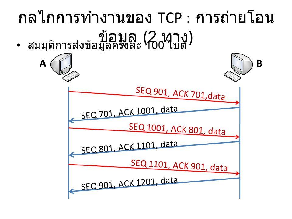 กลไกการทำงานของ TCP : การถ่ายโอนข้อมูล (2 ทาง)