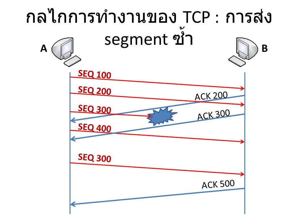 กลไกการทำงานของ TCP : การส่ง segment ซ้ำ