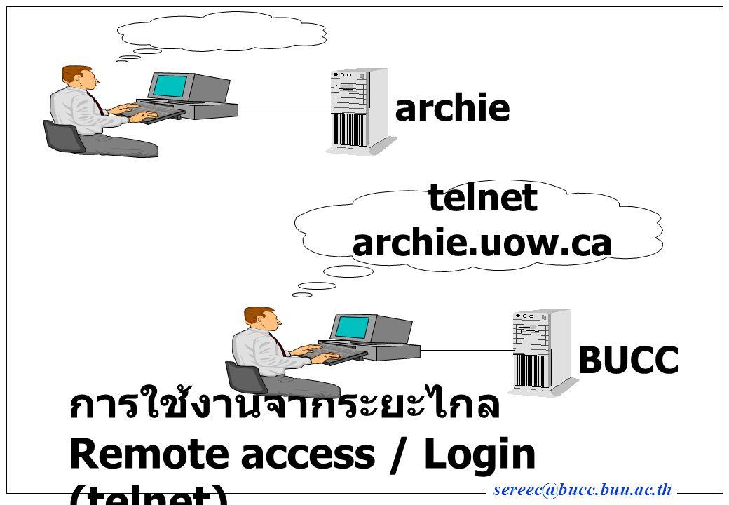 การใช้งานจากระยะไกล Remote access / Login (telnet)