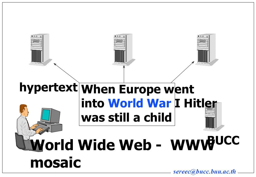 World Wide Web - WWW mosaic