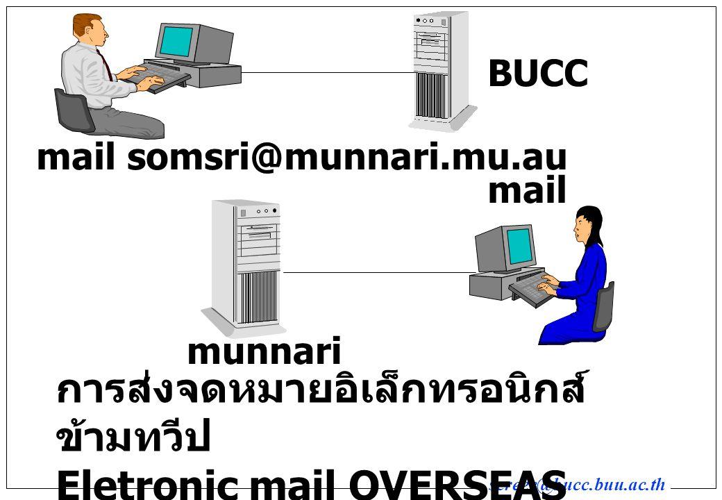 การส่งจดหมายอิเล็กทรอนิกส์ข้ามทวีป Eletronic mail OVERSEAS