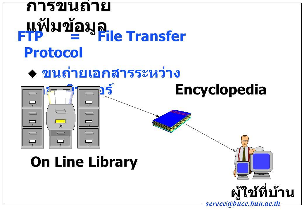 การขนถ่ายแฟ้มข้อมูล FTP = File Transfer Protocol