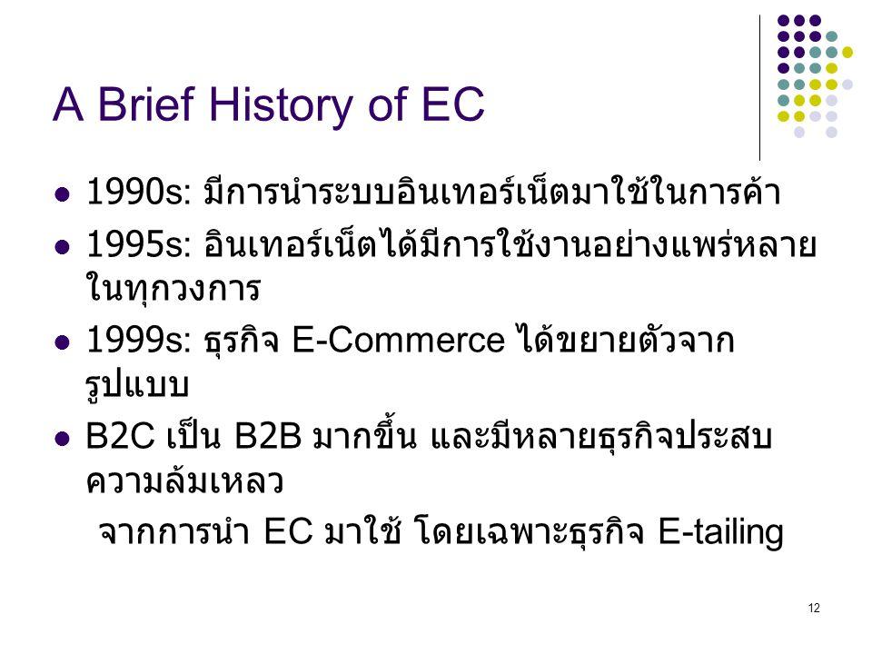 A Brief History of EC 1990s: มีการนำระบบอินเทอร์เน็ตมาใช้ในการค้า