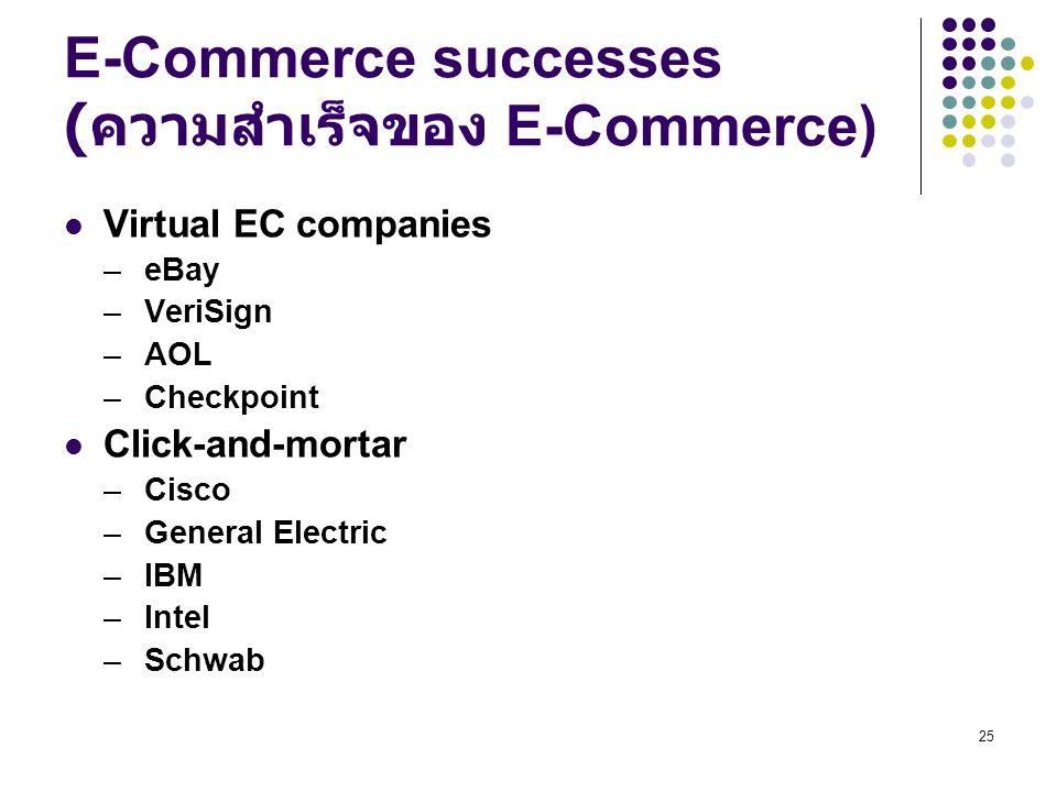 E-Commerce successes (ความสำเร็จของ E-Commerce)