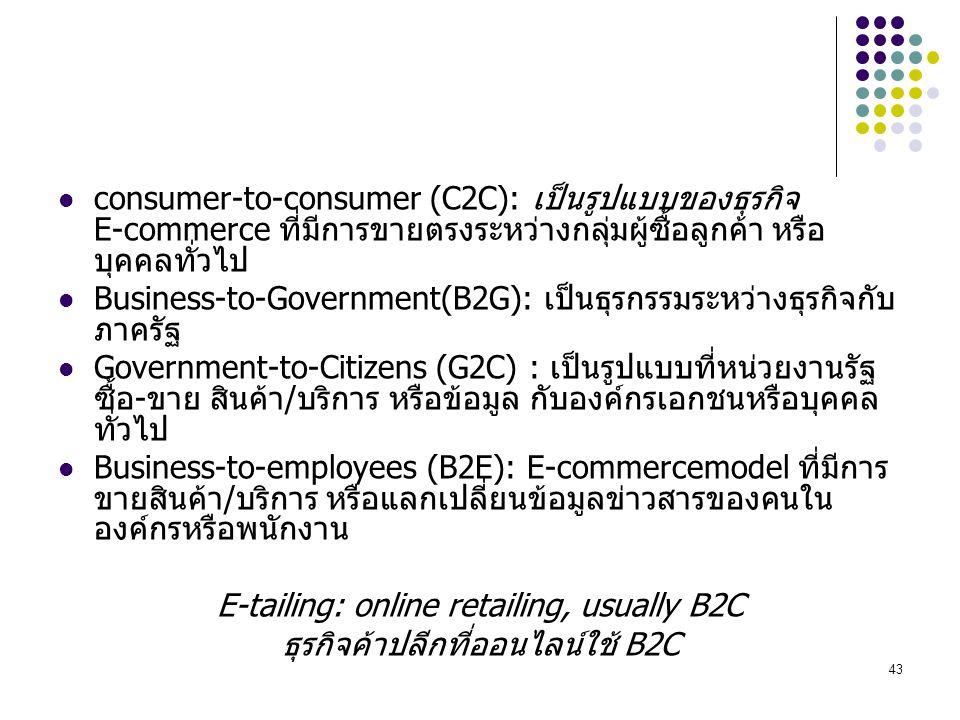 Business-to-Government(B2G): เป็นธุรกรรมระหว่างธุรกิจกับภาครัฐ