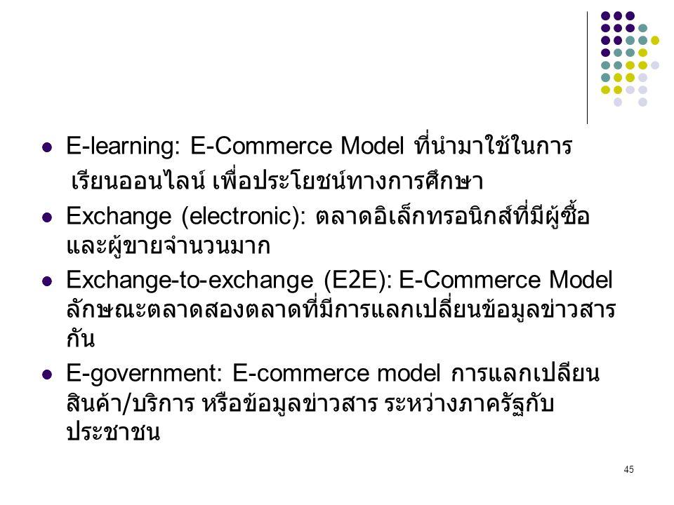 E-learning: E-Commerce Model ที่นำมาใช้ในการ