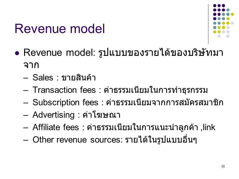 Revenue model Revenue model: รูปแบบของรายได้ของบริษัทมาจาก