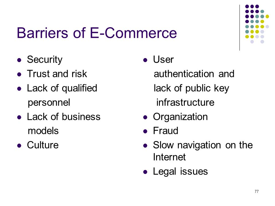 Barriers of E-Commerce