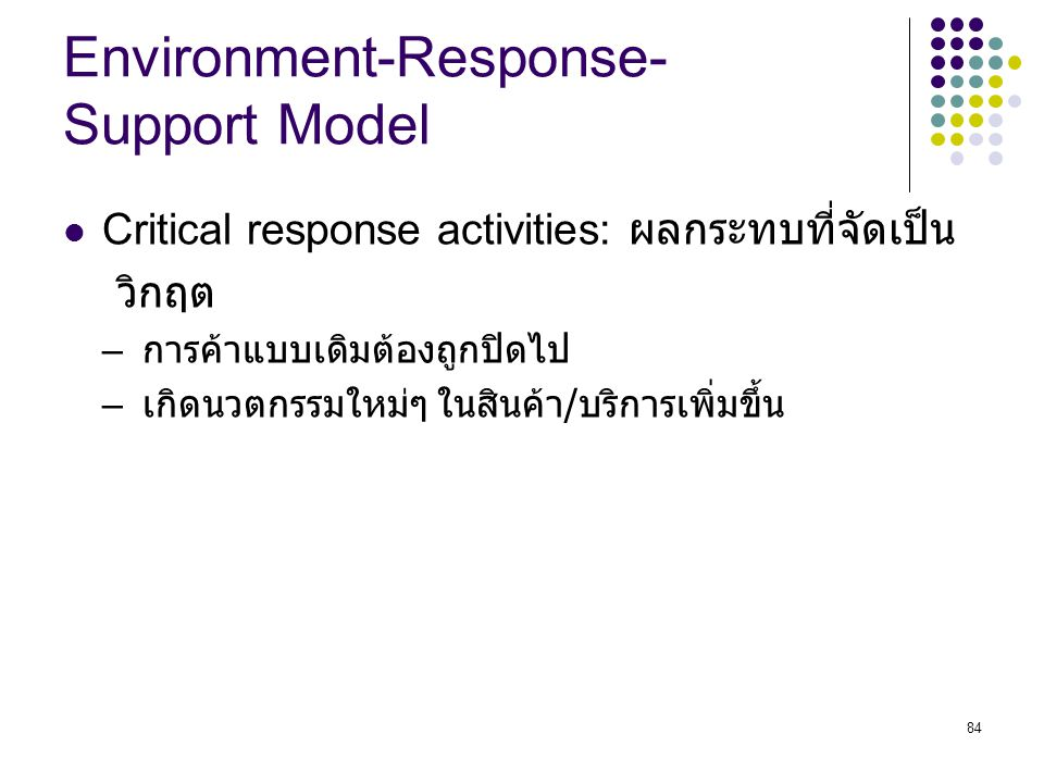 Environment-Response- Support Model