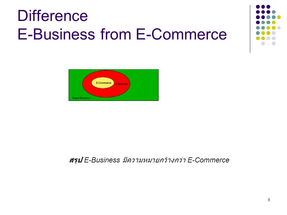 Difference E-Business from E-Commerce
