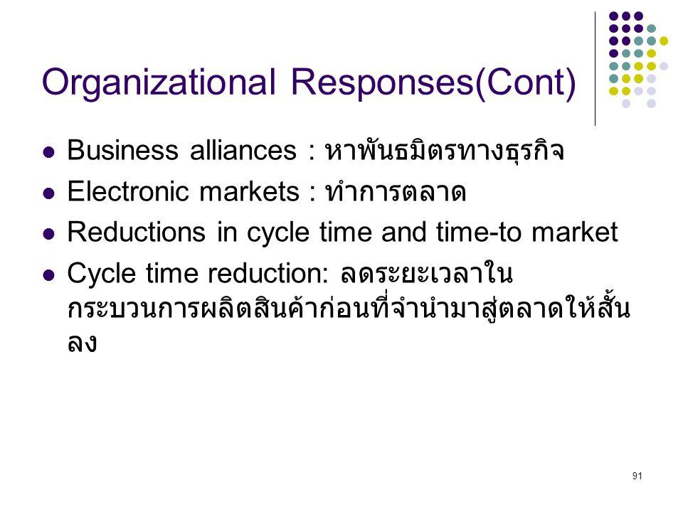 Organizational Responses(Cont)
