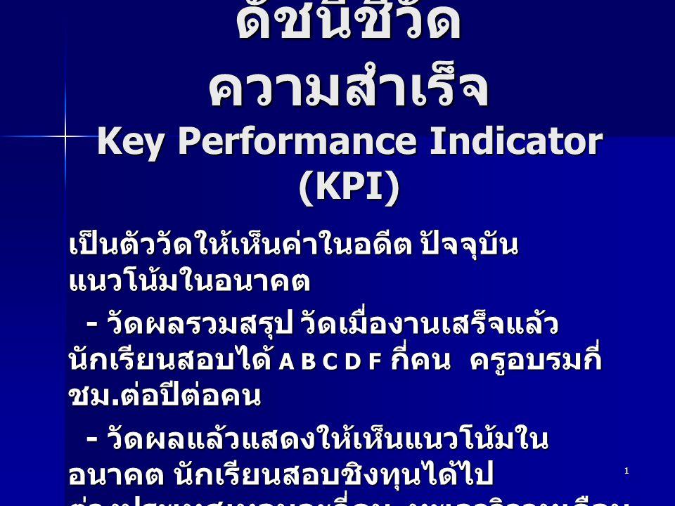 ดัชนีชี้วัดความสำเร็จ Key Performance Indicator (KPI)