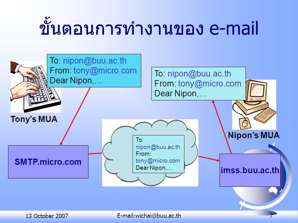ขั้นตอนการทำงานของ e-mail