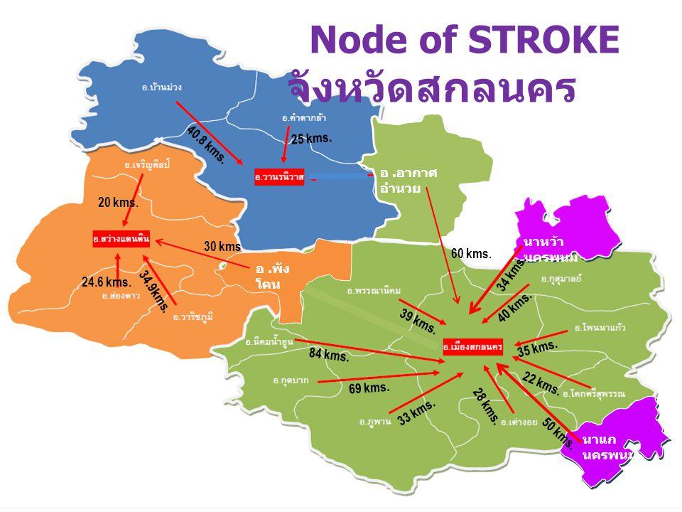 Node of STROKE จังหวัดสกลนคร