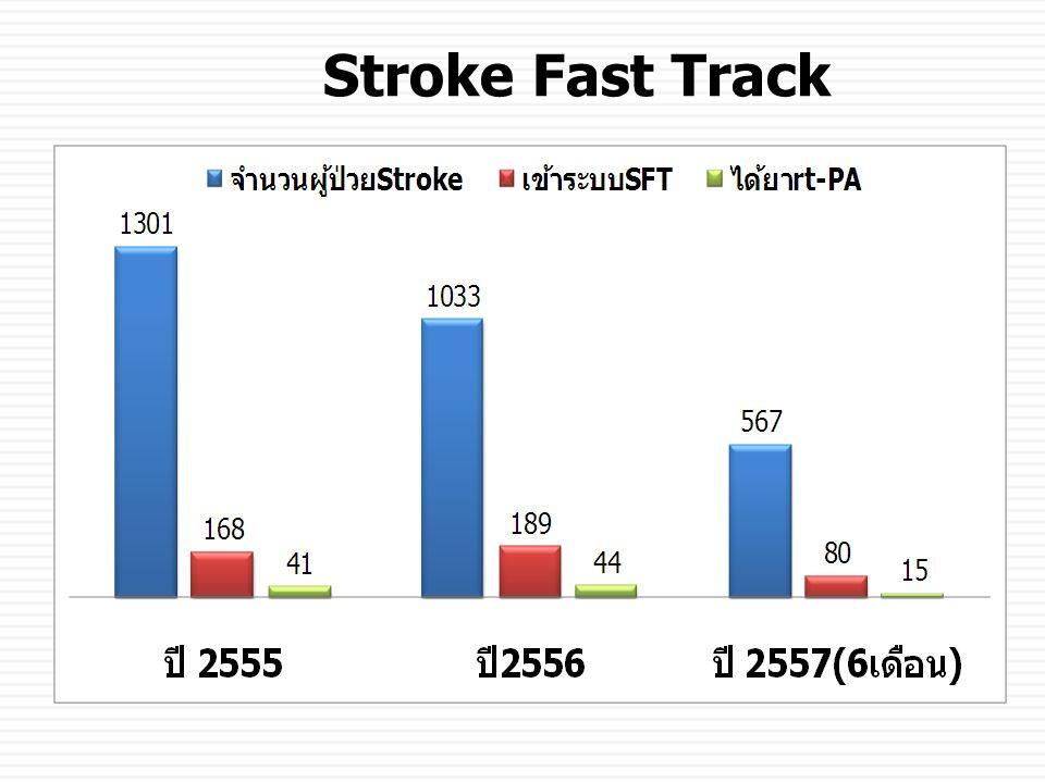 Stroke Fast Track