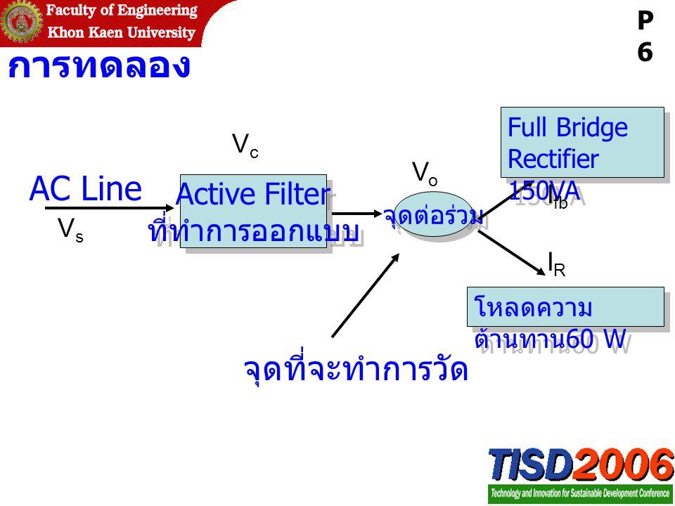 การทดลอง AC Line จุดที่จะทำการวัด Active Filter ที่ทำการออกแบบ P6