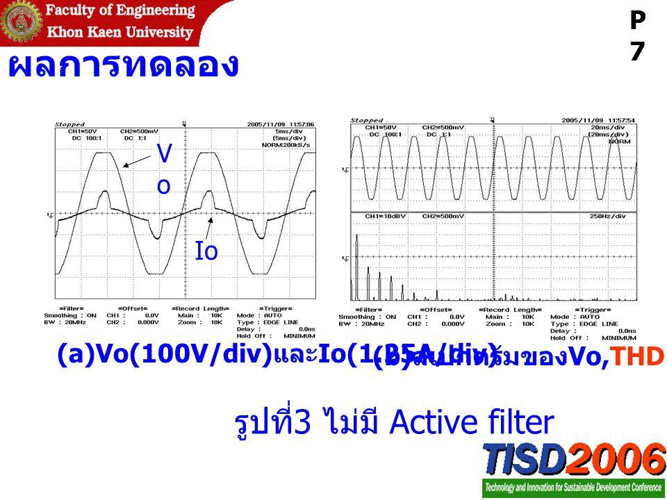 ผลการทดลอง รูปที่3 ไม่มี Active filter P7 Vo Io
