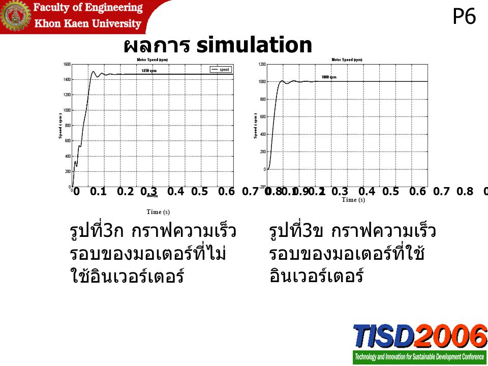 P6 ผลการ simulation. 0 0.1 0.2 0.3 0.4 0.5 0.6 0.7 0.8 0.9 1. 0 0.1 0.2 0.3 0.4 0.5 0.6 0.7 0.8 0.9 1.