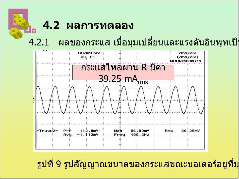 กระแสไหลผ่าน R มีค่า 39.25 mArms